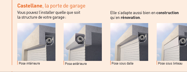 type d'installation et de pose porte garage