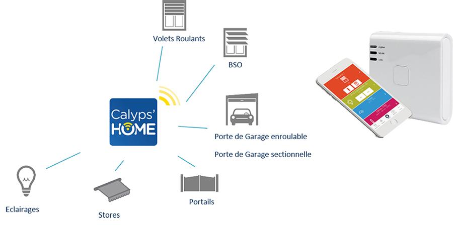 Telecommande generale calypshome